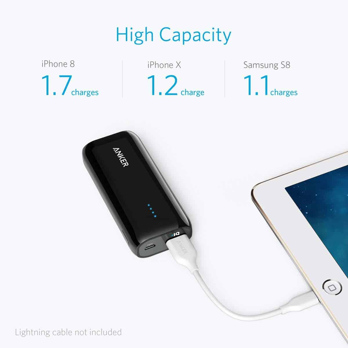 Anker PowerCore 20100 1
