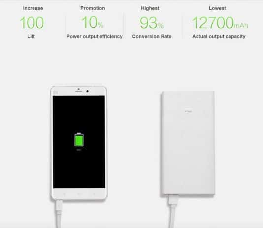 Xiaomi Power Bank 20000mAh 6