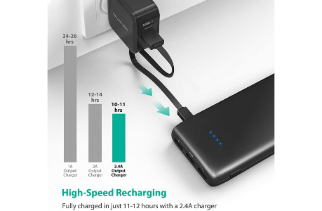 RAVPower Portable Charger 22000mAh 7