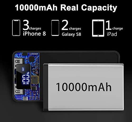 GETIHU Power Bank LED Display 10000mAh 3