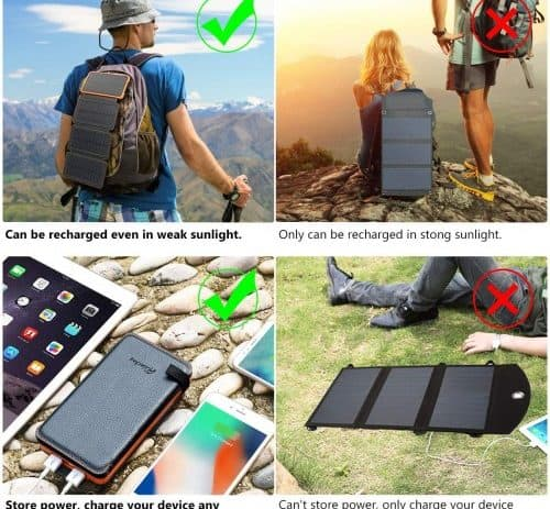 Hiluckey 25000mAh Solar Charger 6