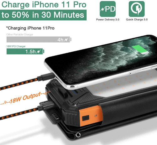 Panergy solar power battery bank