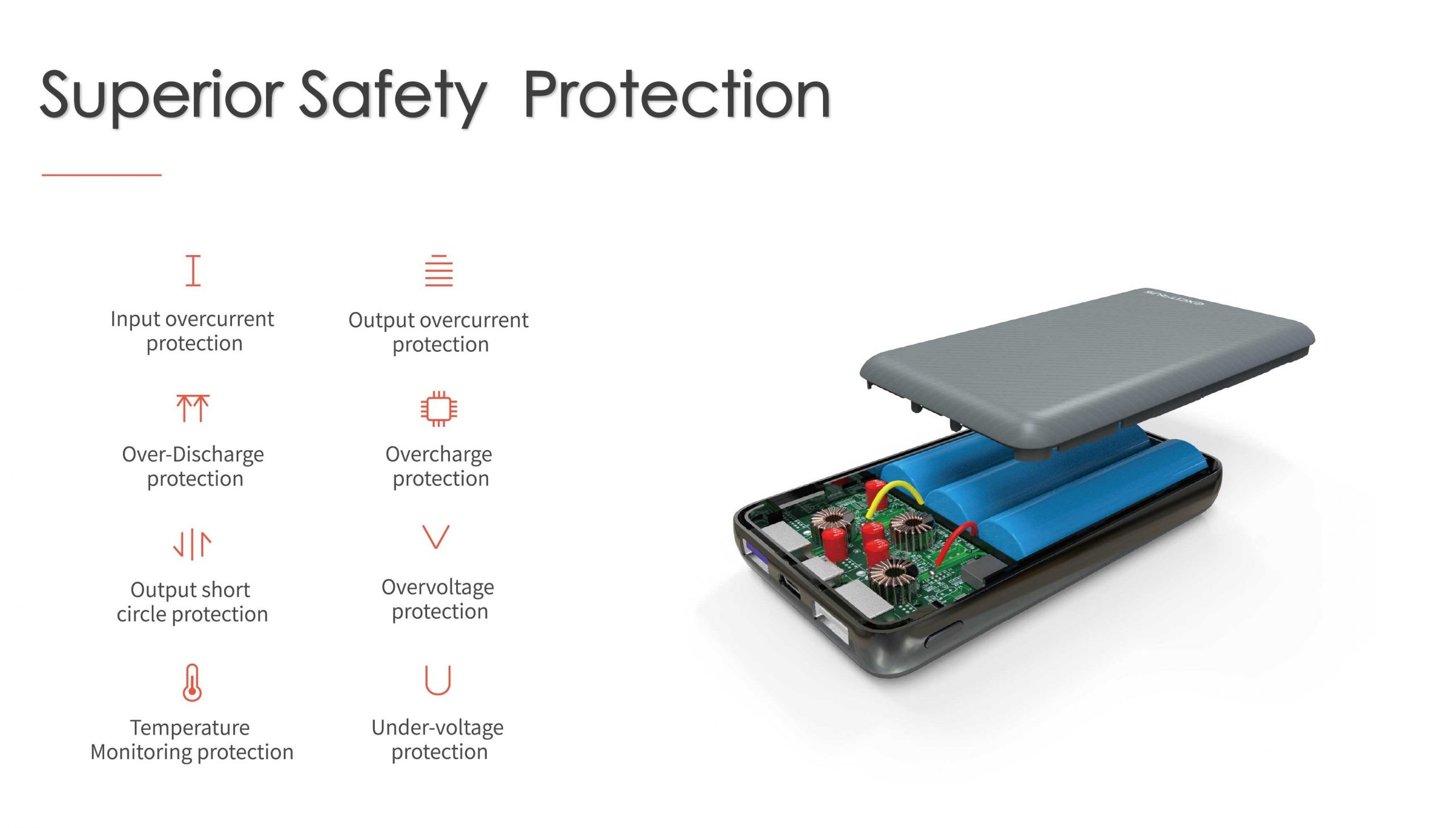 45W power bank safety