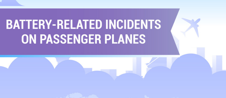 Battery-related incidents on passenger planes are going up