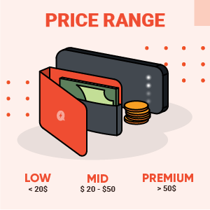 Power Bank Price